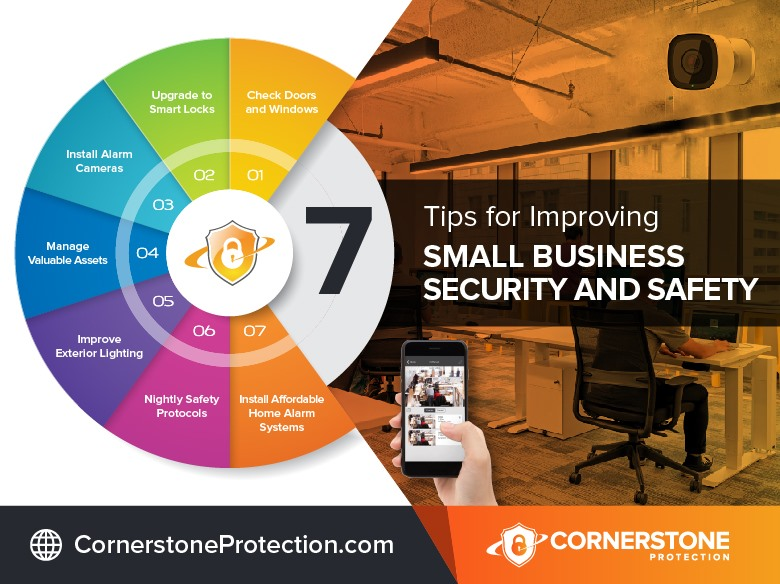 small business security systems cornerstone protection