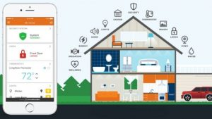smart home security features cornerstone protection