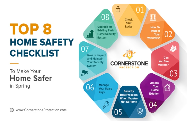 top eight home safety checklist to make home secure cornerstone protection
