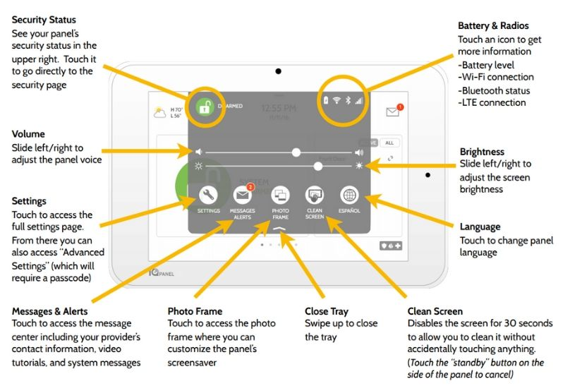 qolsys iq panel 2 features cornerstone protection