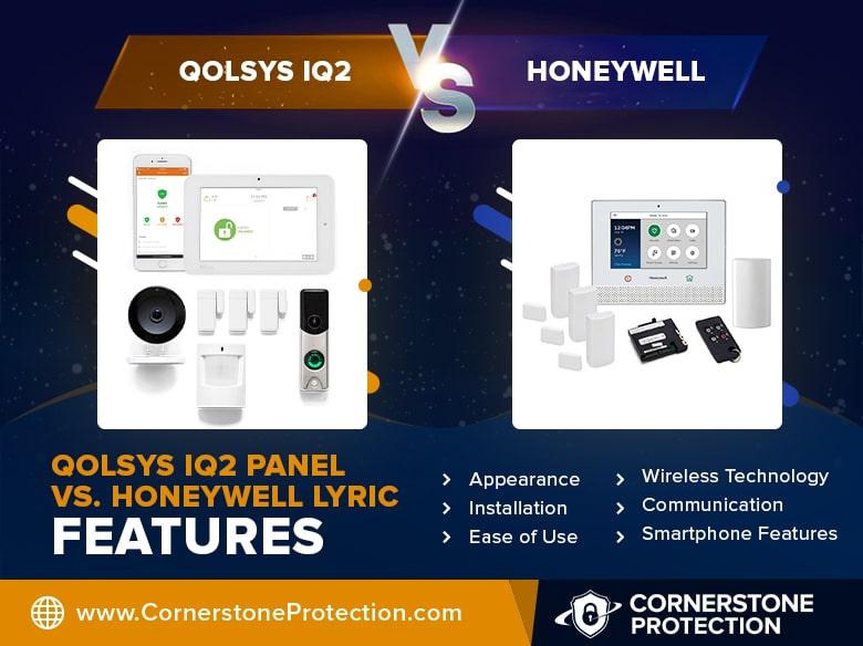 qolsys iq panel 2 vs honeywell lyric cornerstone protection