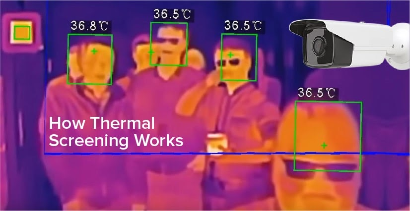 how thermal screening works cornerstone protection